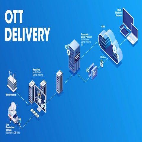 ott delivery workflow